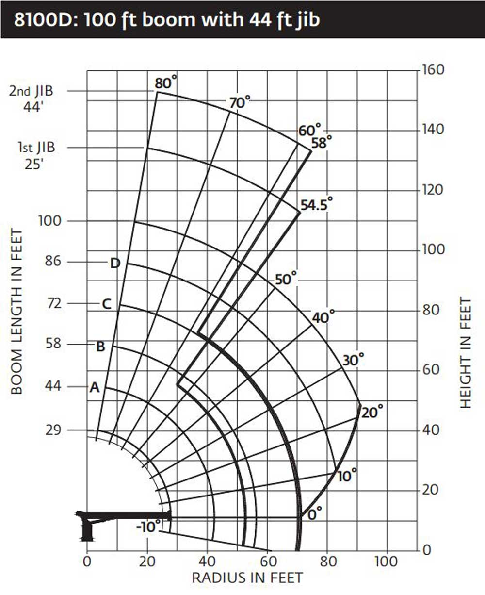 D Range Diagram With Ji on Volvo Front Bumper Parts Diagram