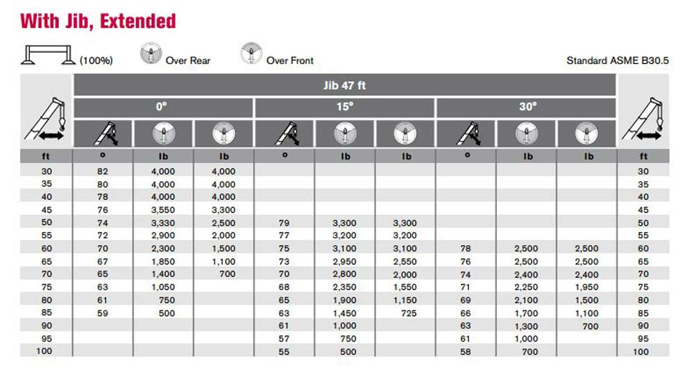 Modern Eips Iwrc Wire Rope Chart Composition - Electrical and Wiring ...