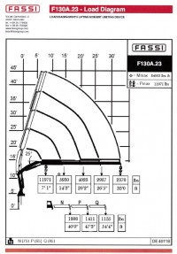 Fassi F130A.23 Load Chart and Range Diagram