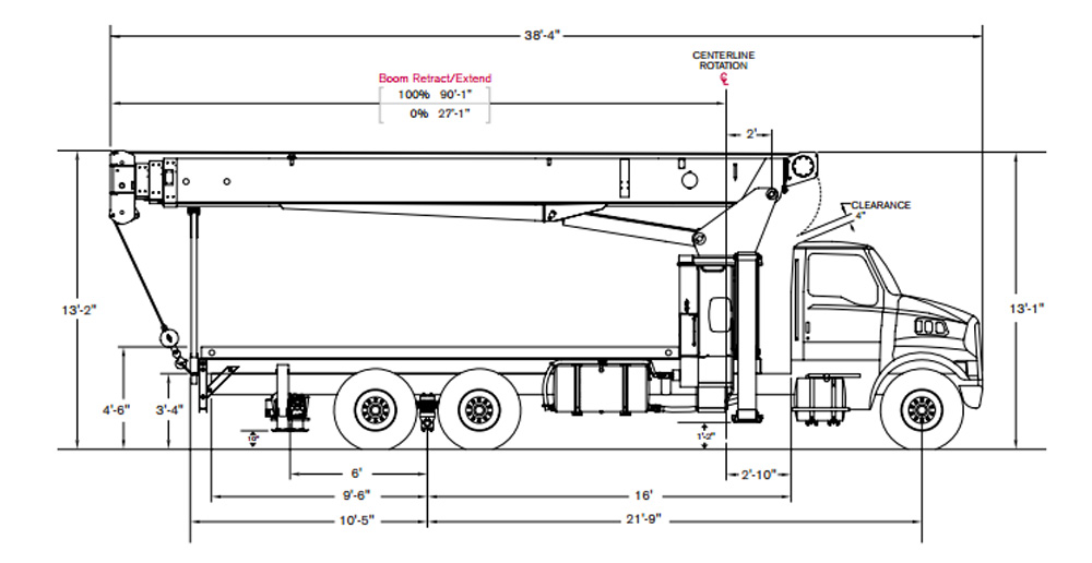 Terex BT5092 Side truck Dimensions