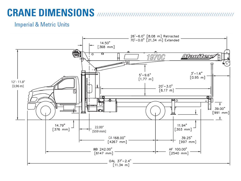 Manitex 1970C boom truck Crane Dimensions