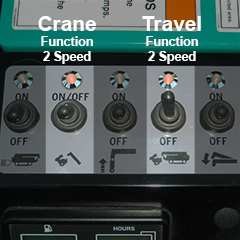 2-Speed Functions
